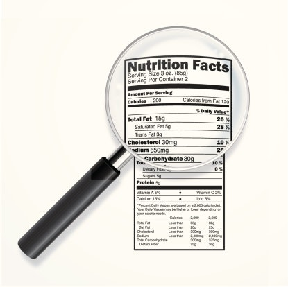 Look For Best Composition of Nutrients to Suit Your Dietary Needs