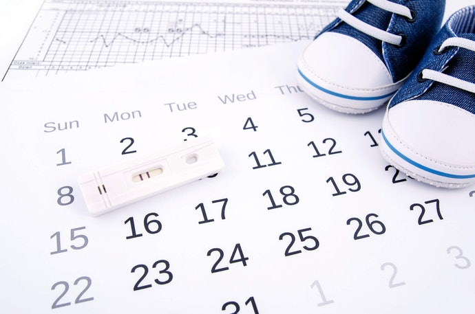 How to Estimate the Date of your Next Period According to your Menstrual Cycle